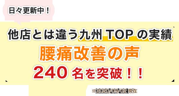 他店とは違う九州TOPの実績。腰痛改善の声240名を突破!!